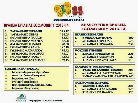 ΒΡΑΒΕΙΑ ecomobility  2013-2014